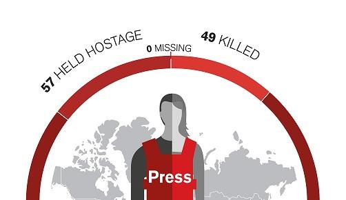 Jahresbilanz der Pressefreiheit 2019